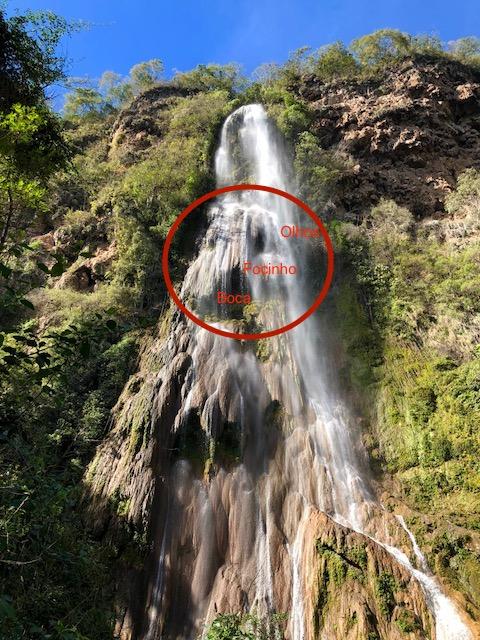 cachoeira em bonito ms